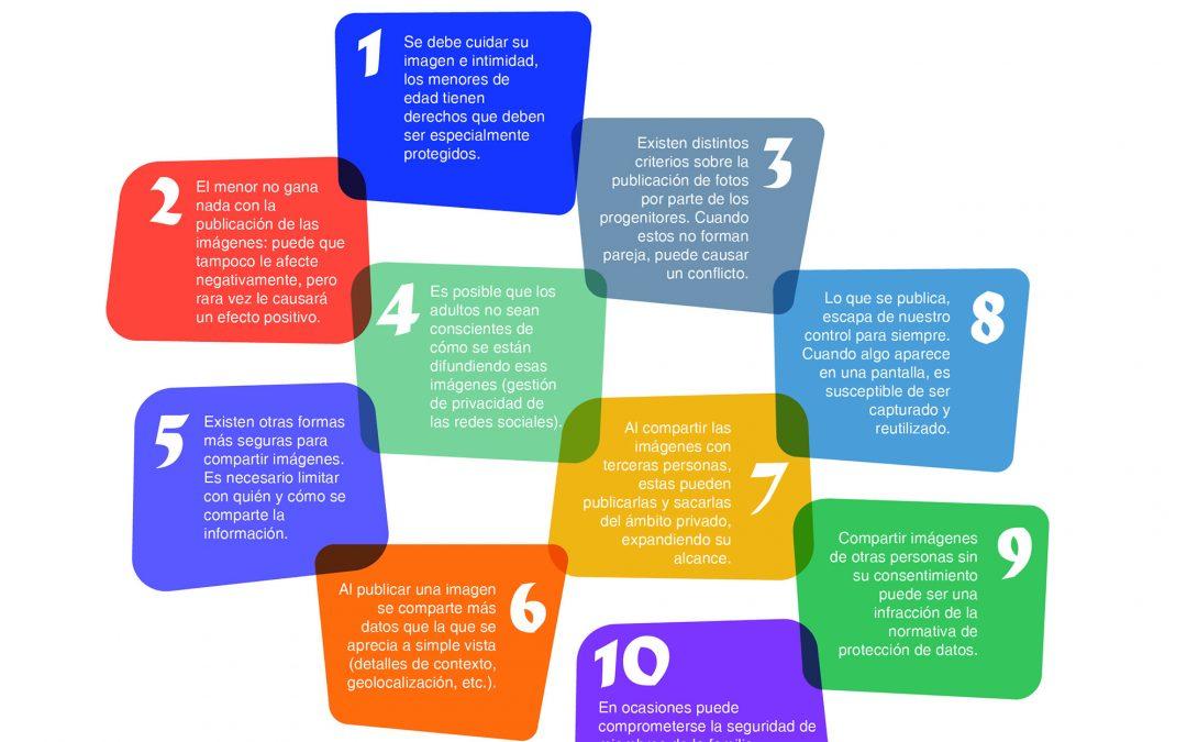 Protegiendo la privacidad de los menores: 10 razones para el sharenting responsable